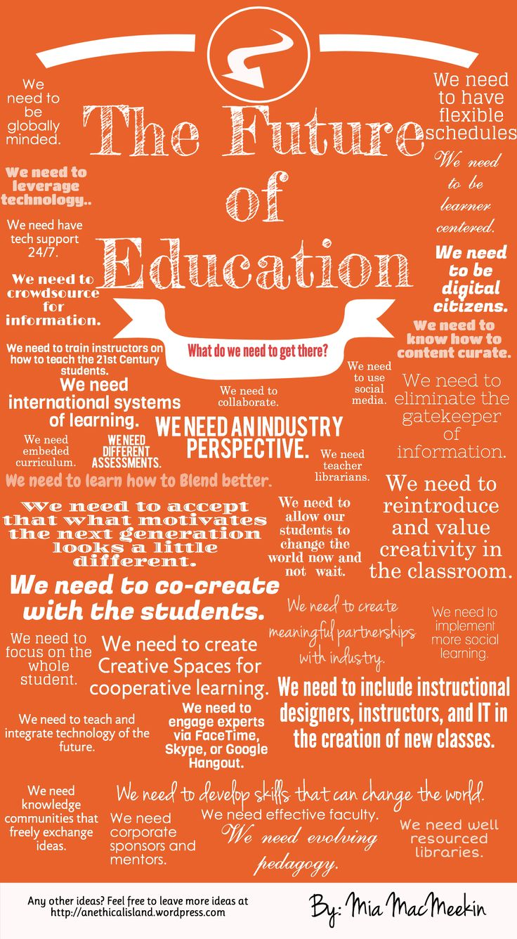 The Future of Education. Do you agree? Re-pinned by #Europass