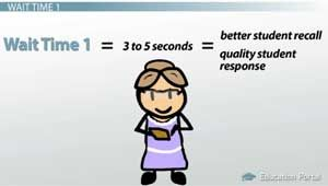 Benefits of Wait Time between a teacher's question and responses from students