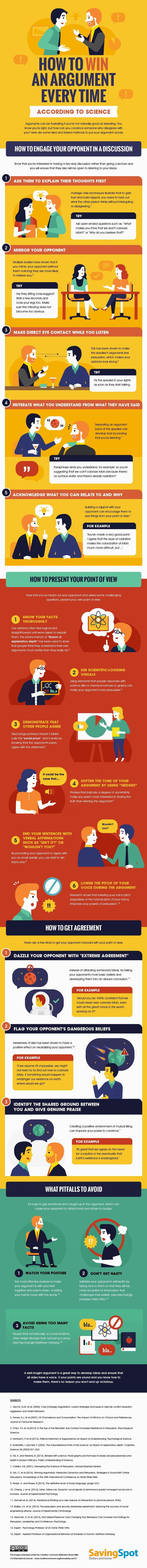 How to Win an Argument - According to Science #infographic - Tap the link now to Learn how I made it to 1 million in sales in 5 months with e-commerce! I'll give you the 3 advertising phases I did to make it for FREE!