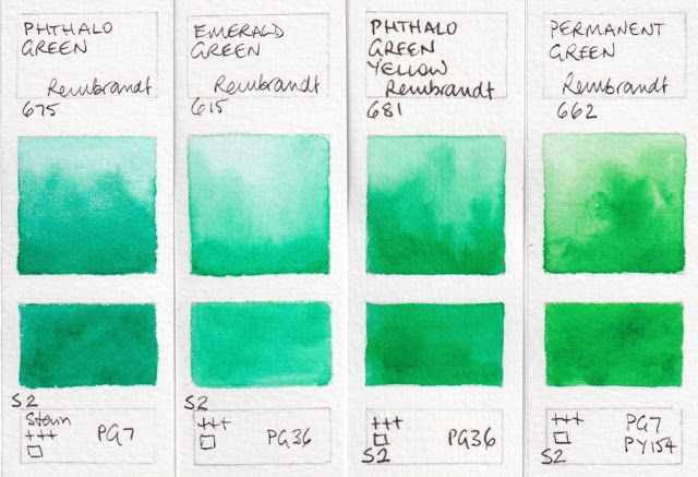 Jane Blundell Artist Conseils Aquarelle Nuancier Couleur Nuancier