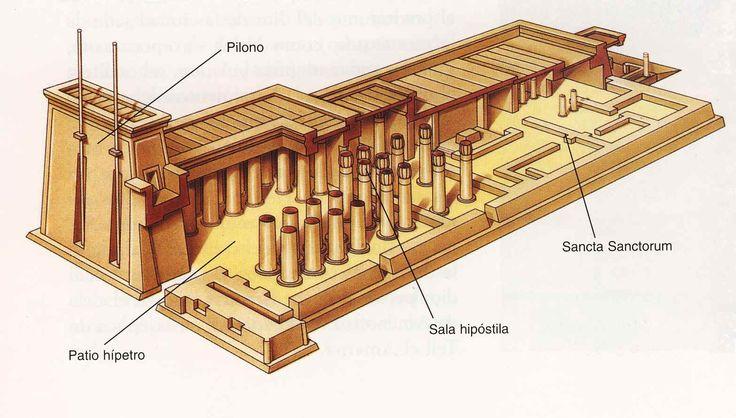 46 best images about arquitectura dise o egipcio on for Arquitectura egipcia