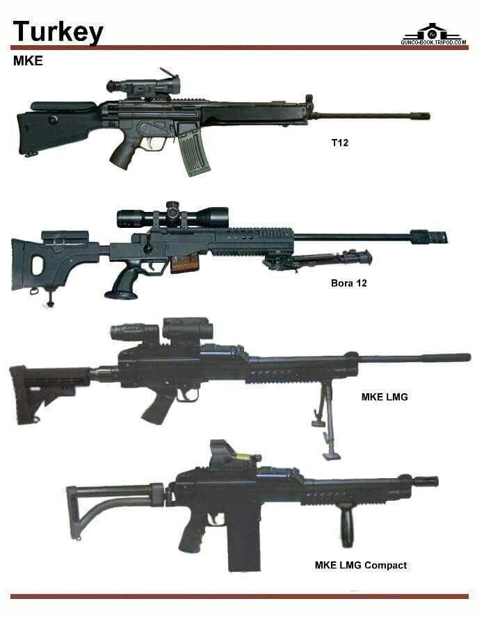 Türkiyenin yaptığı silahlar