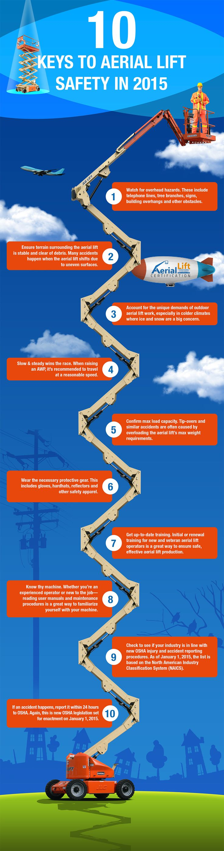 10 keys to aerial lift safety