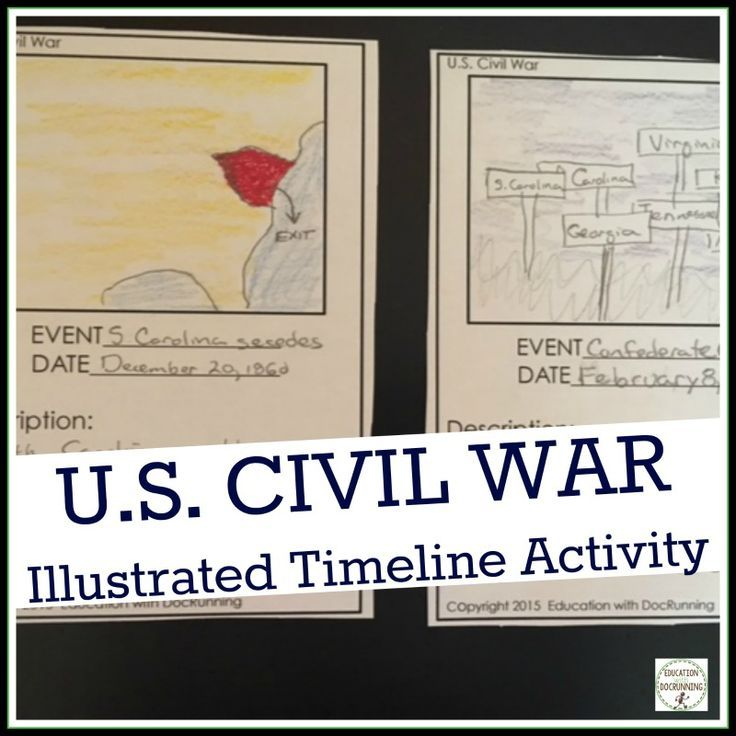Civil War Illustrated Timeline Activity for the