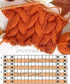 El patrón para la confección de bufandas   hogareña