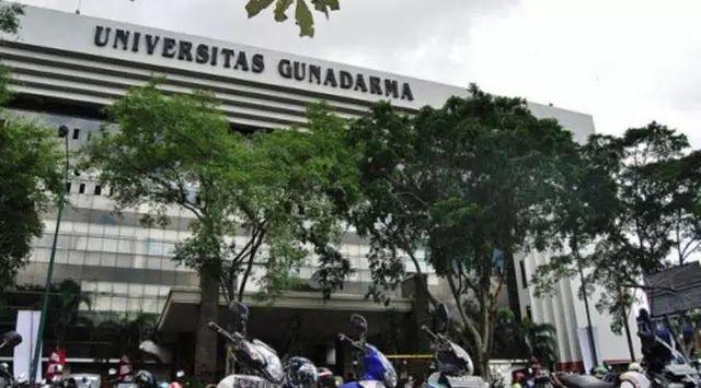 Universitas Gunadarma: Pelaku dan Korban Bullying Teman Sejurusan