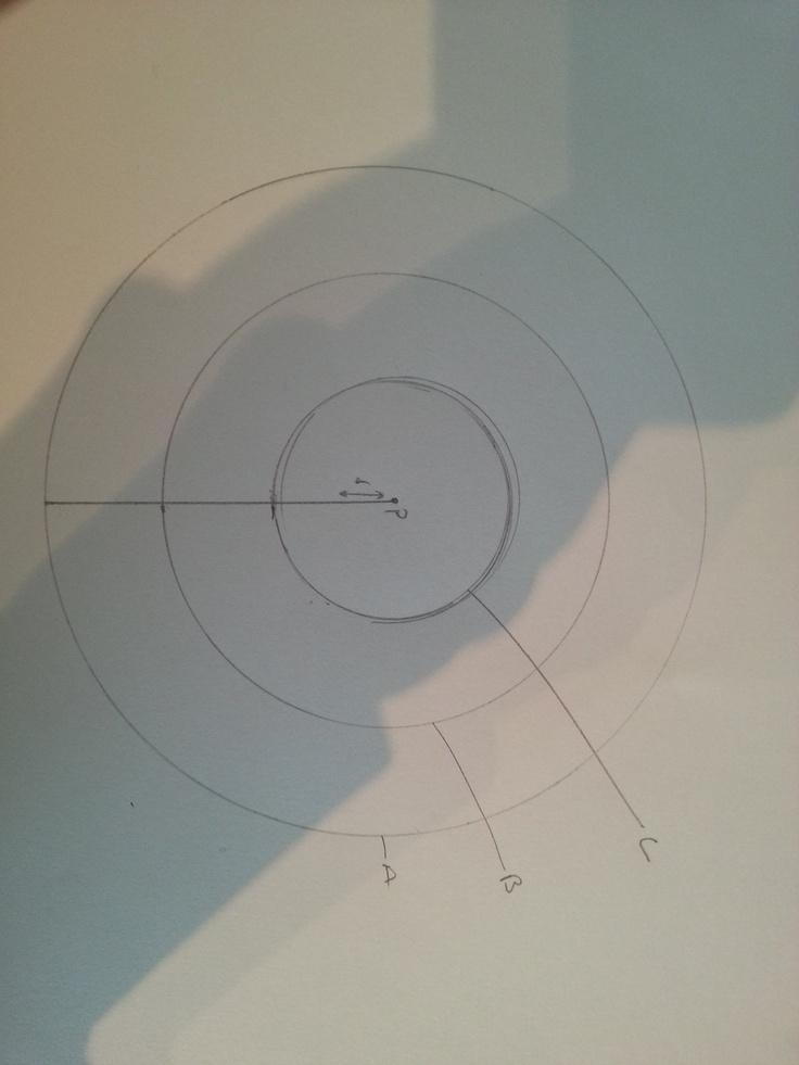 How to make circular Jabara.