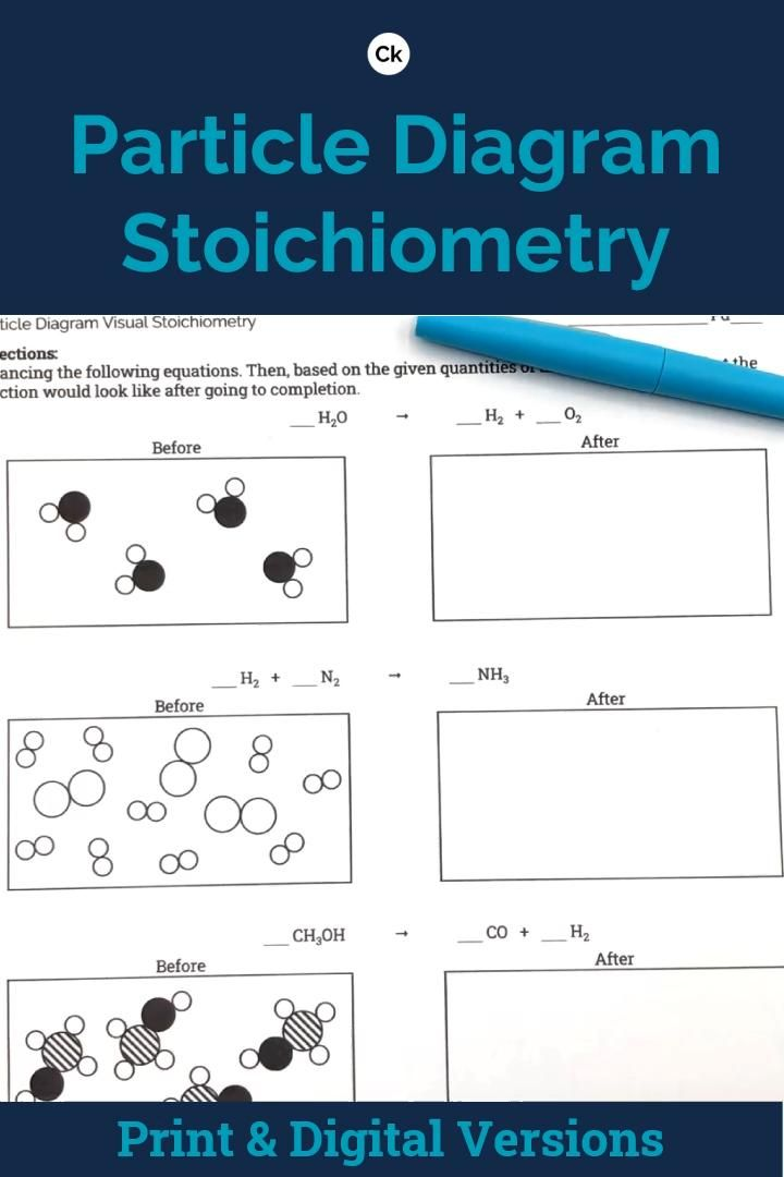 How To Solve Stoichiometry Problems With A Conversion Box The How To How To Videos Watch And Lea Teaching Chemistry Chemistry Worksheets Chemistry Lessons