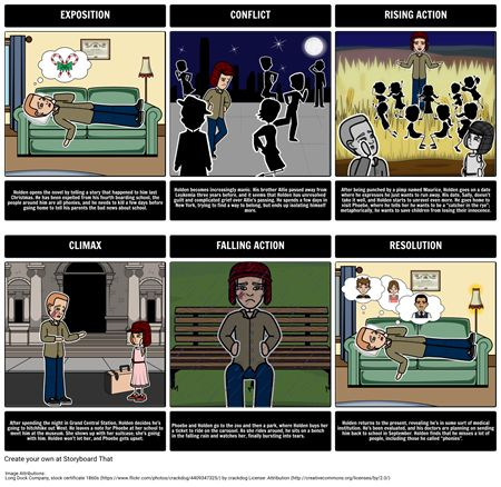 romeo and juliet tragic hero essay lesson plan For many years, literary critics have agreed with and used aristotle's definition of a tragic hero found in poetics to understand what a tragic hero is aristotle argued that a tragic hero is a.