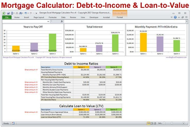 Mortgage Calculator With Debt To Income Ratios Including Front End
