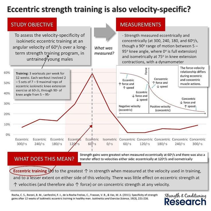 Strength is specific in many ways including:  1 Muscle action (eccentric or concentric) 2 Velocity (fast or slow) 3 Range of motion (full or partial) or joint angle 4 Repetition range (maximum strength or muscular endurance) 5 Degree of stability (stable or unstable) 6 External load type (constant load or accommodating resistance) 7 Force vector (vertical or horizontal) 8 Muscle group  Even so it is not always clear whether all of these ways in which strength can be specific are independent…