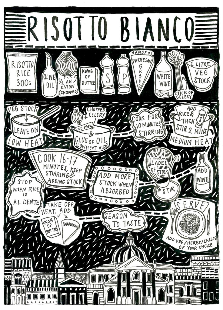 risotto bianco illustrated recipe by Alice Dansey Wright