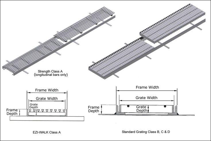 Scott Metals - Products: Grates: Steel Supplies, Steel Fabrication, Building Products, Steel Products, Stair Stringers, Steel Posts and Beams, Steel Prices, Brisbane Steel Supplies, Brisbane Steel Fabrication, Reinforcing Supplies Brisbane, Roofing Supplies Brisbane.