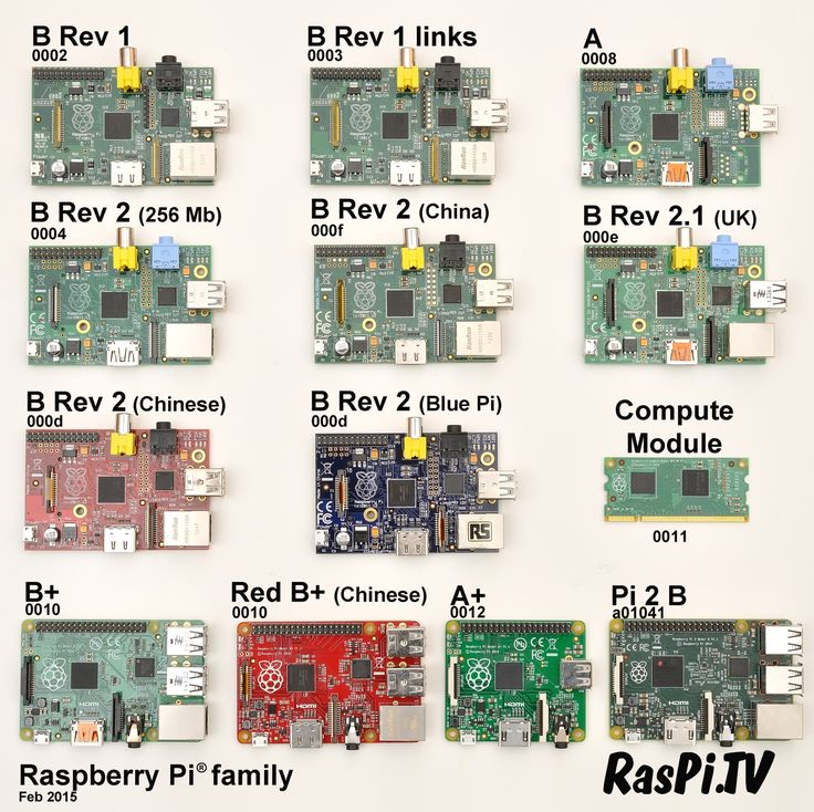 Raspberry Pi family photo gets an update