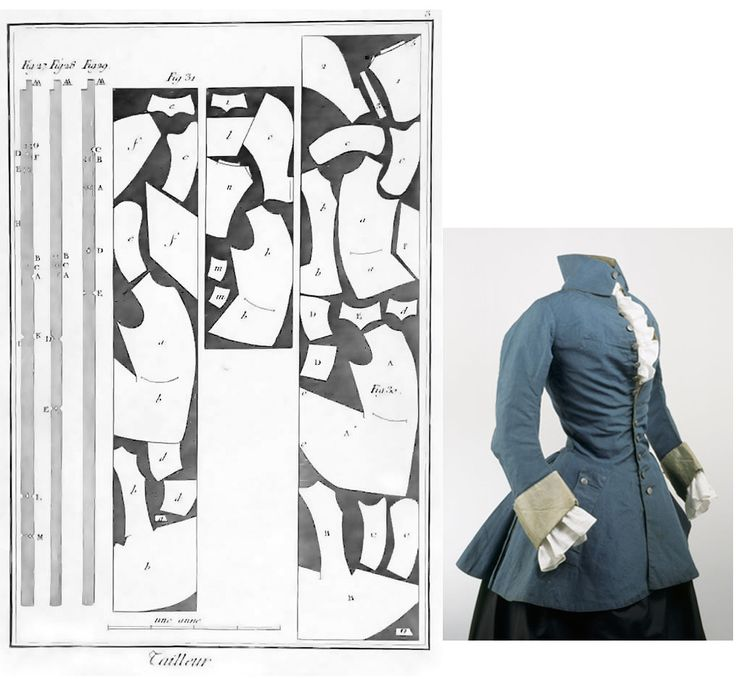 PATTERN! 1751-72 riding jacket pattern from Encyclopedia: the Rational Dictionary of the Sciences. Right: 1730-50 British Camblet riding jacket