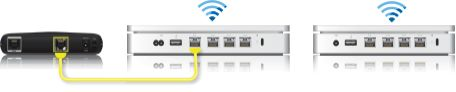 AirPort base stations: Setting up and configuring an extended wireless network (802.11n) - Apple Support