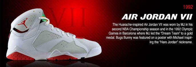 History of Air Jordan 7