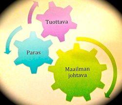 Onko yrityksesi patologinen narsisti?  http://janholmberg.weebly.com/lue-mainio-blogia/kun-yritys-on-narsisti