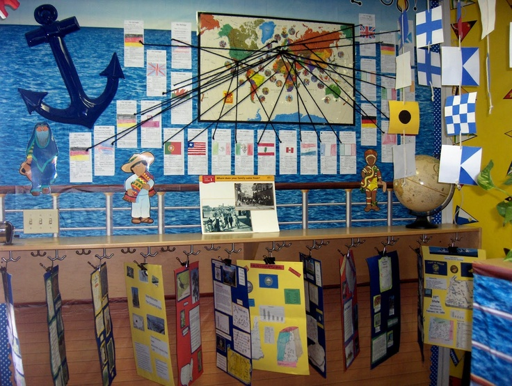World History Classroom Decorations ~ Best images about bulletin board ideas on pinterest