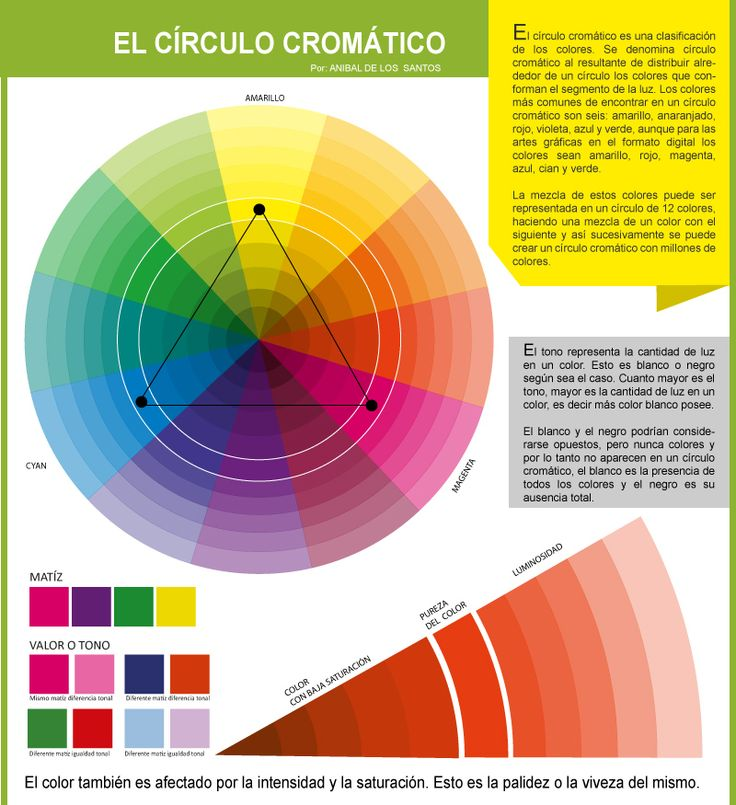 color theory for fashion 306 chapter 7 color and graphics tothepublic,muchlessapayingclientdesigners,ontheotherhand,havetodojustthat{articulateanddefendtheircolorchoicesanditsmerits.