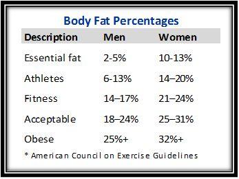 Ideal Body Weight Formula 2  http://www.builtlean.com/2010/05/04/ideal-body-weight-formula-how-to-calculate-your-ideal-weight/#