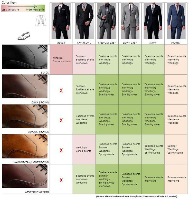 Shoe & Suit Color Guide Love the Medium Grey with Medium brown shoes!