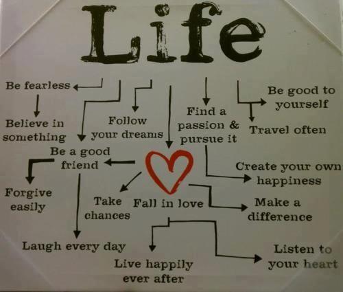 #Life #Interesting #Diagram #Daoin