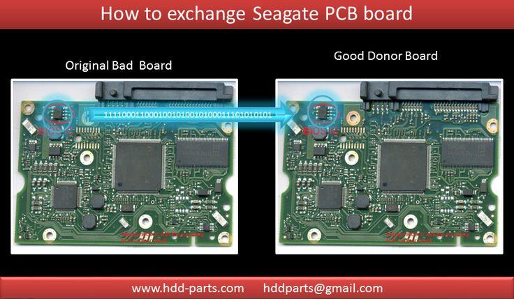 Seagate Hard Drive repair Tip: