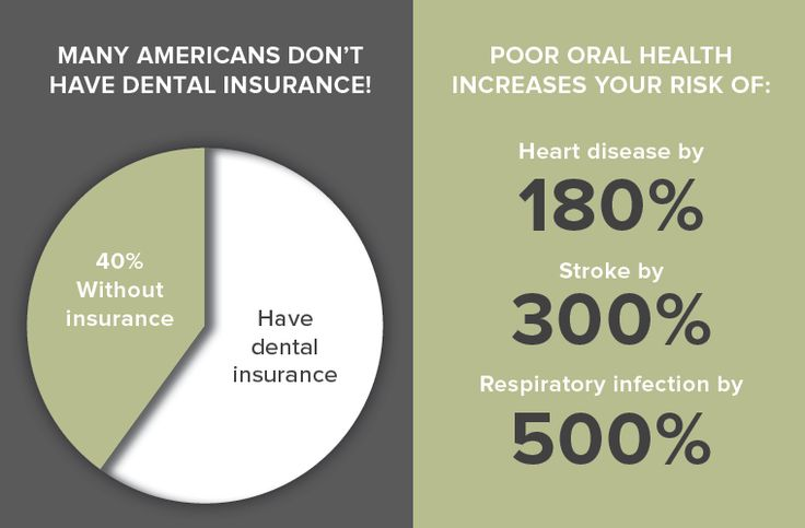 dentures cost without health insurance