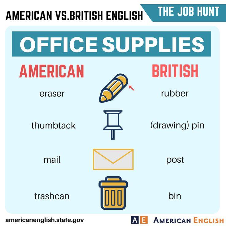 Vocabulary: The Job Hunt - American vs. British English - Office Supplies