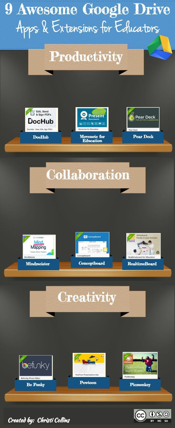 TOUCH this image: 9 Awesome Google Drive Apps/Ext. by Christi Collins