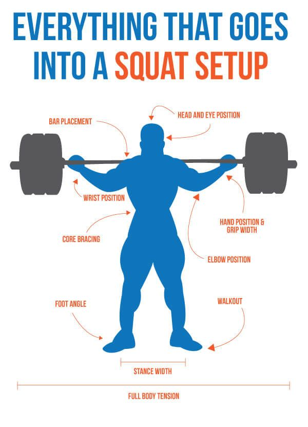 How to Squat: The Definitive Guide • Strengtheory