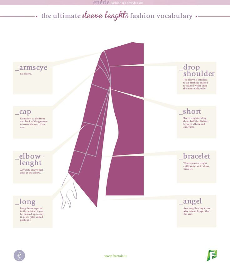 Fashion Vocabulary Sleeves