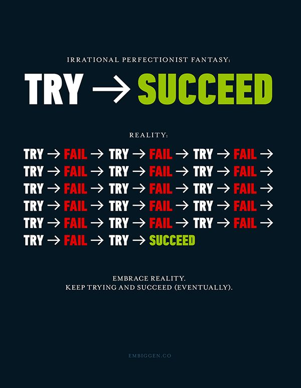 If you intend to succeed in 2015, you will inevitably fail along the way. Keep going!
