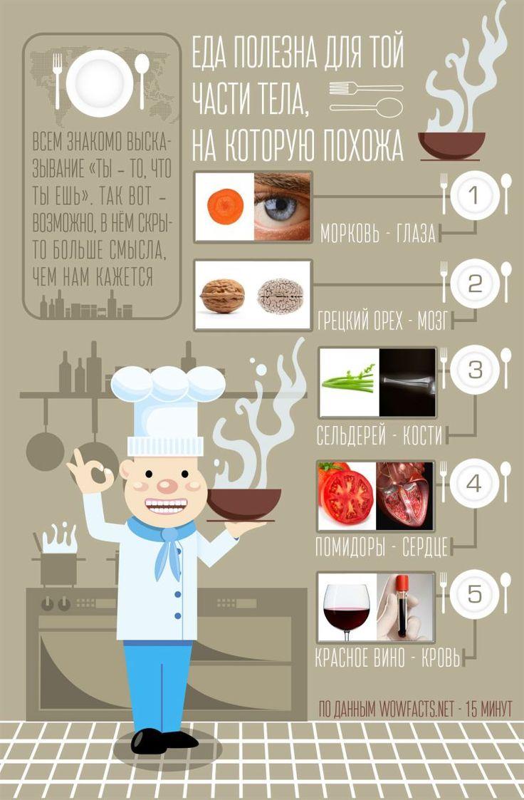 полезные продукты инфографика.jpg (786×1200)