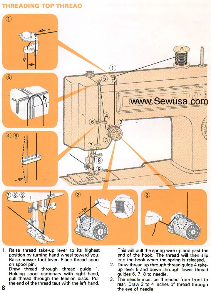 Kenmore 4040 4040 4040 4040 Sewing Machine Fascinating How To Thread A Sears Kenmore Sewing Machine Model 158