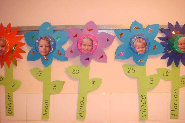 Verjaardagskalenders van bloemen. In het midden beplakte kwarkbakjes met daarop een foto van het kind. De ring van bloemblaadjes schuif je om het kwarkbakje heen.