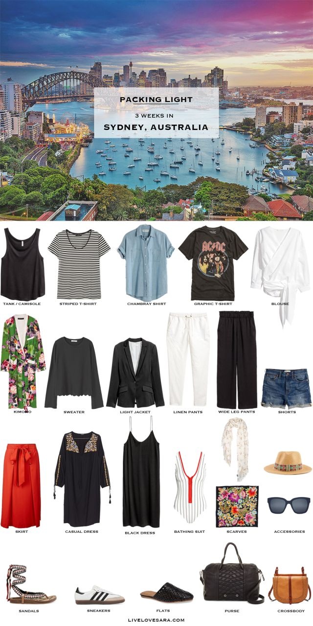 Packing List: 3 weeks in Sydney, Australia in December. What to Pack - livelovesara
