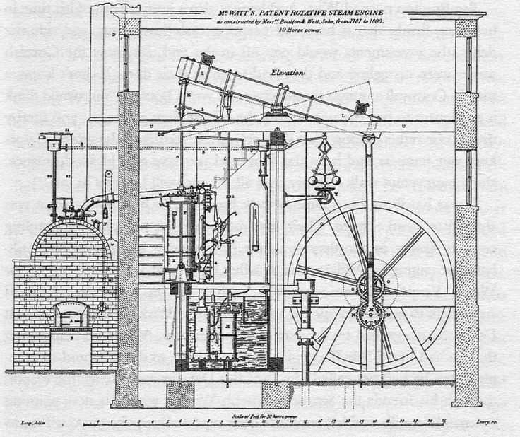 Steam Engine, invented by James Watt in 1775. The steam engine was one of the first inventions in the Industrial Revolution it's impact was that it replaced other types of power in the industrial field and it was slowly used in more than just the mines.