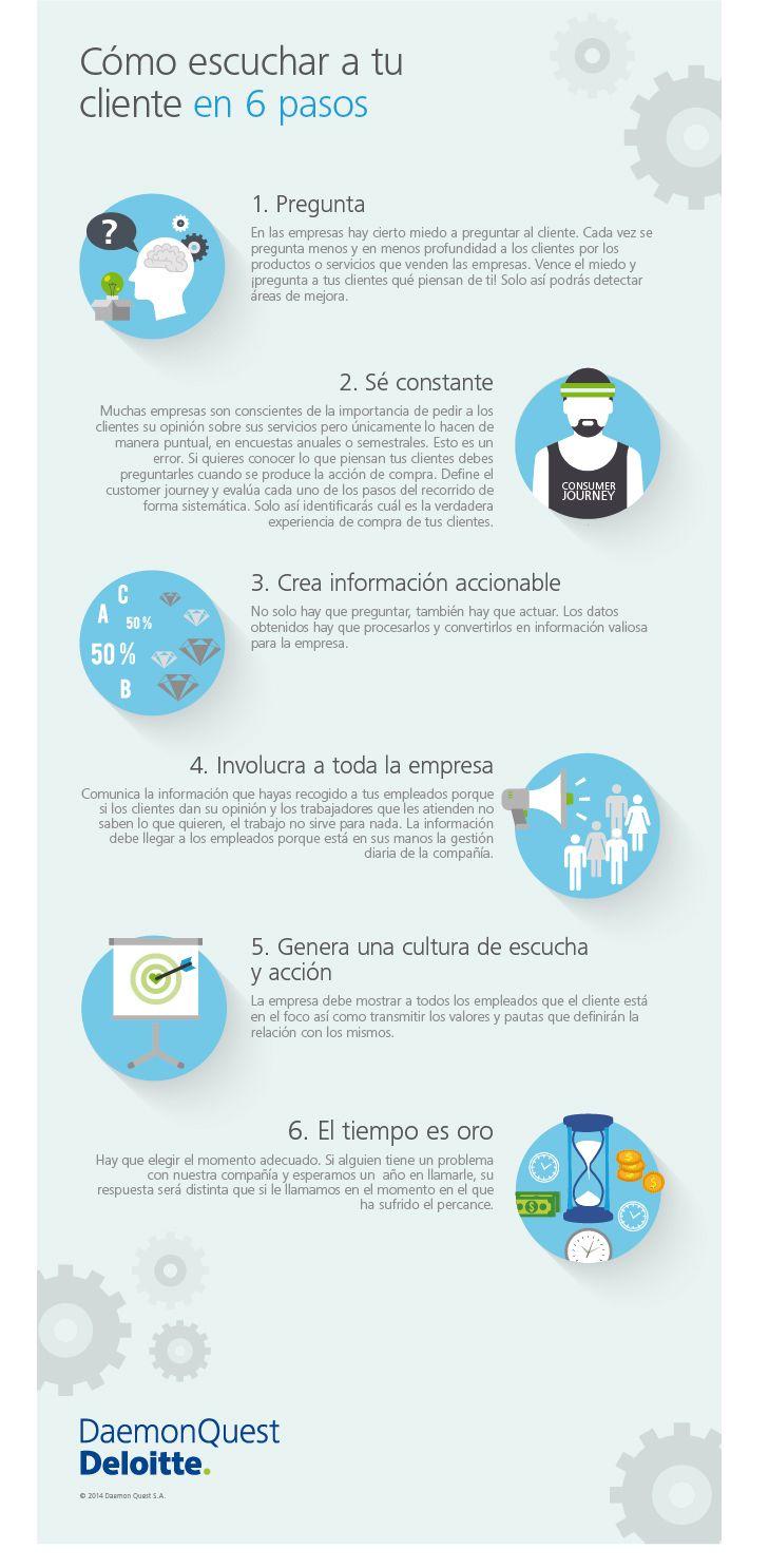 Cómo escuchar a un cliente en 6 pasos #infografia #infographic #marketing