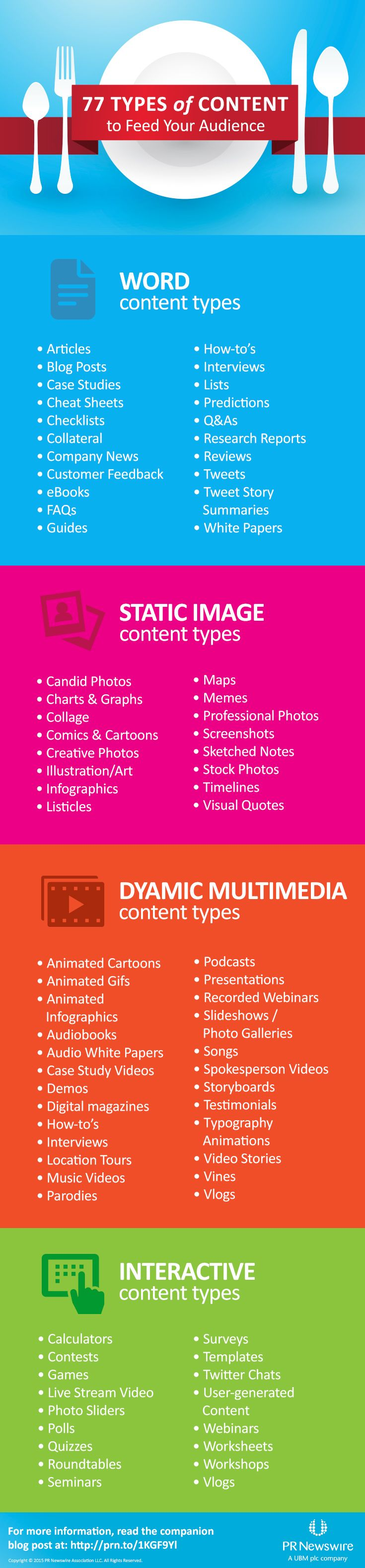 Infographic: 77 Types of #Content to Feed Your Audience. For more content marketing ideas, click through to read the full blog post here: http://www.prnewswire.com/blog/77-types-of-content-to-feed-your-audience-13145.html?tc=pinterest