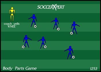 Soccer Drill Diagram: Body Parts Warm-up Game