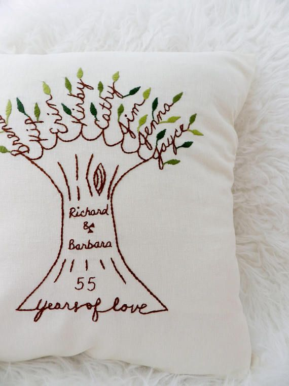 Wedding Anniversary Personalized Family Tree Pillow Cover Parents