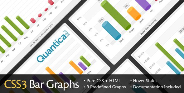 CSS3 Bar Graphs is a set of Bar Graphs based on pure CSS3 that comes with a clean 3D style. You can easily visualize data without having to use JavaScript, PHP or even images. This set comes with 9 predefined graph examples including single and grouped bar graphs. Tags: bar, bar chart, bar charts, bar graph, bar graphs, bars, chart, charts, css3, data visualization, graph, graphs.