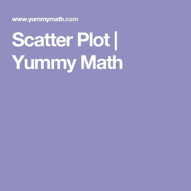 Scatter Plot | Yummy Math
