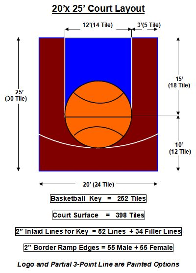 20 x 25 flex court basketball court backyard basketball Dimensions of a basketball court