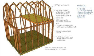 12x12 gambrel roof shed plans #12x12ShedPlan