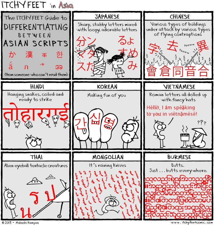 how to learn the languages