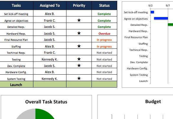 1000 images about excel project management templates for for Progress chart excel template