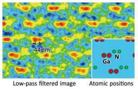 Atomic-resolution holography electron microscope with the world's highest point resolution